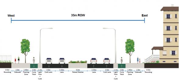 Design concept for transportation improvements to Ninth Line
