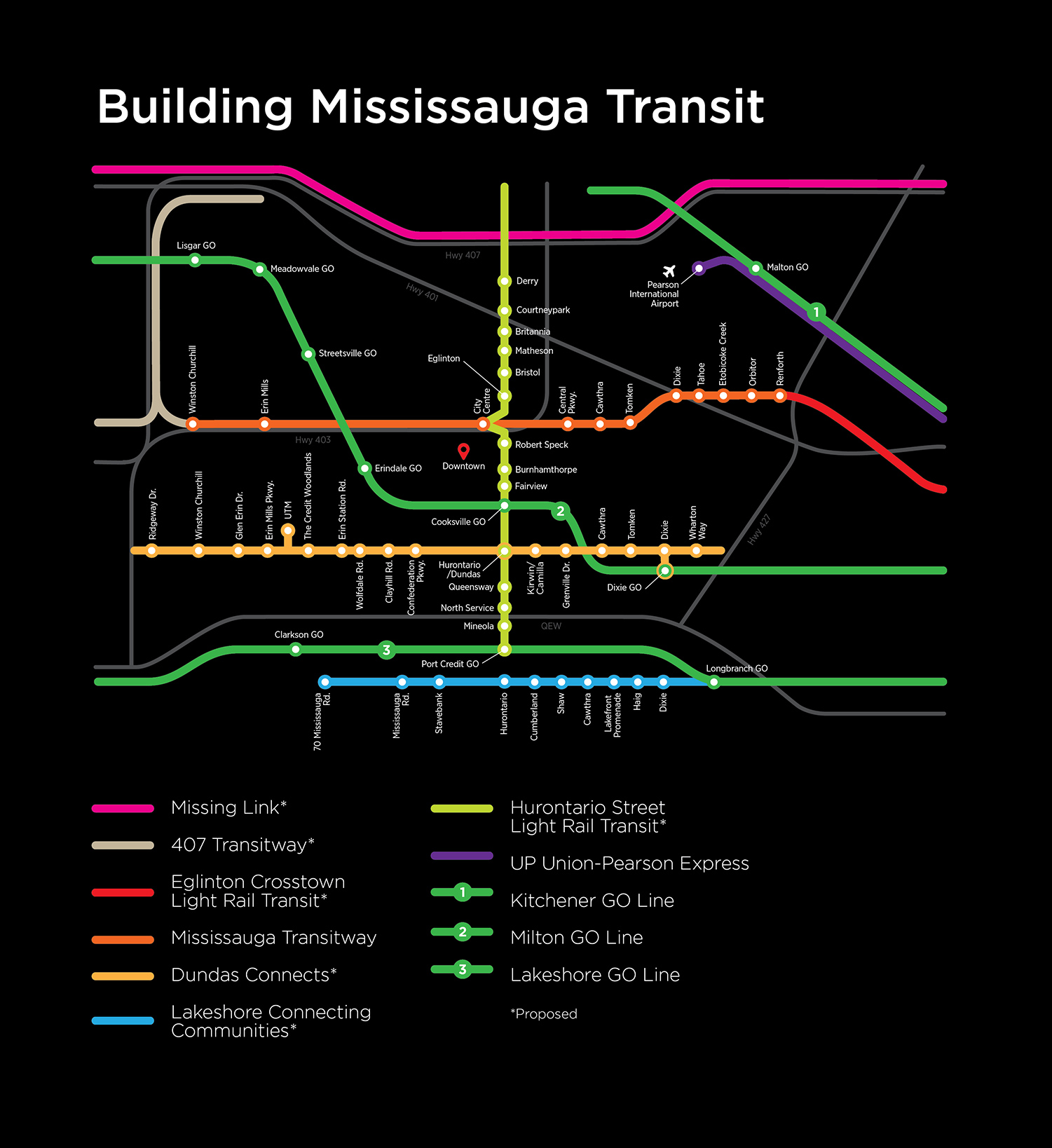 Map of current and future transit lines in Mississauga